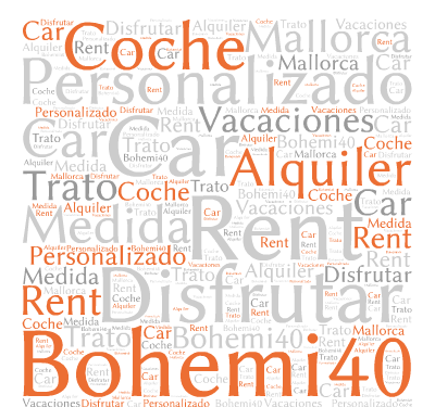 Bohemi40_WordCloudNew